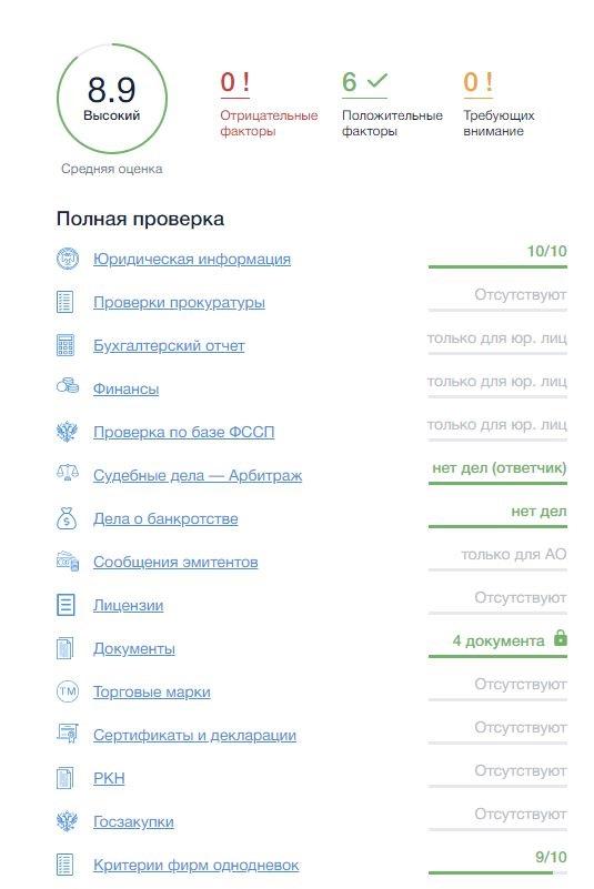 Юридические данные согласно сайта fek ru